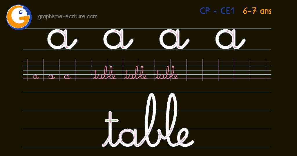 Écriture cursive CP CE1 à imprimer   Exercice écriture CP CE1 PDF